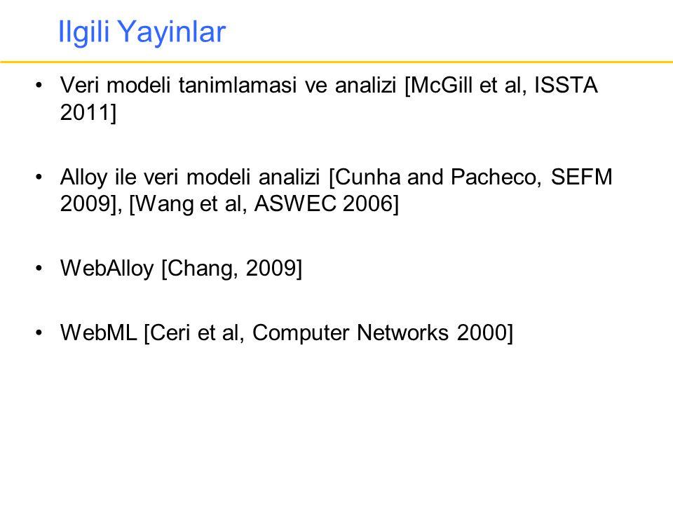 Ilgili Yayinlar Veri modeli tanimlamasi ve analizi [McGill et al, ISSTA 2011]
